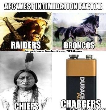 Pin By Chiwowie On Funny Ish Nfl Memes Nfl Funny Fantasy Football Names