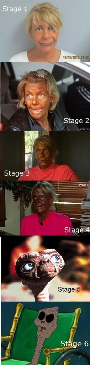 6 Stages Of Tanning