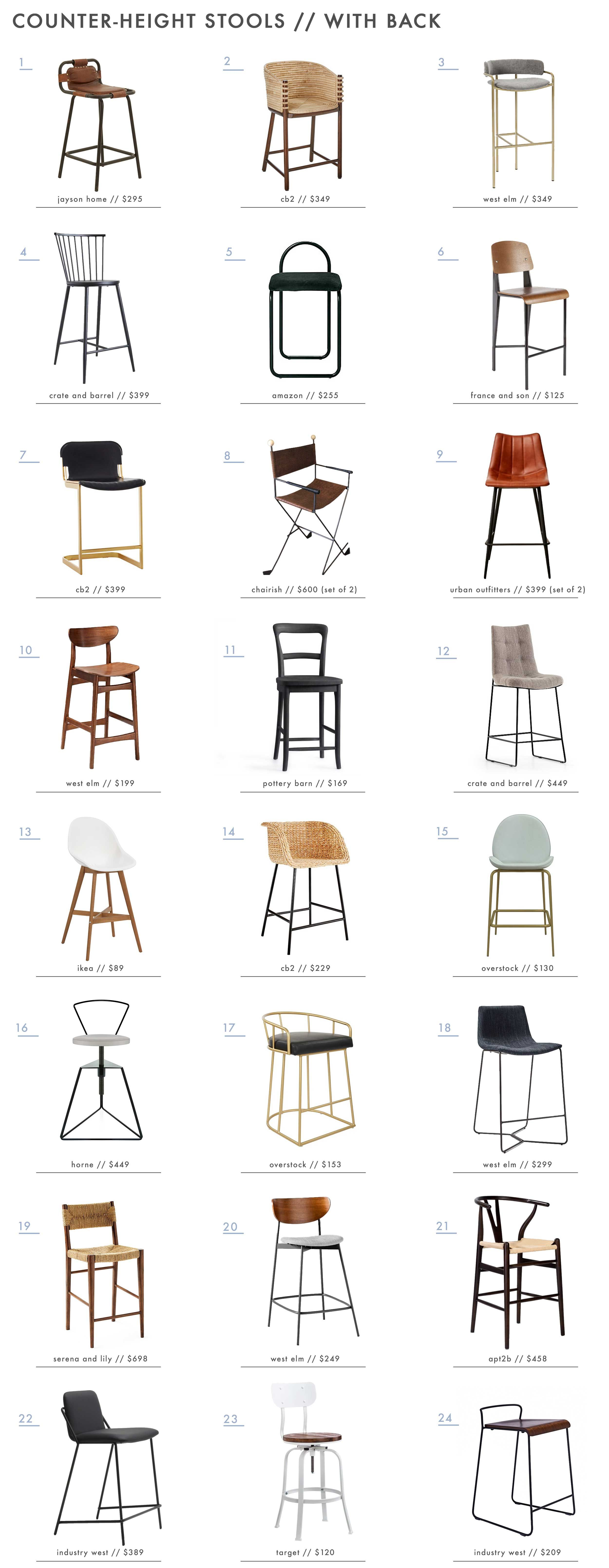The Best Counter Bar Height Stools What To Know Before Buying Bar Height Stools Cool Bar Stools Iron Bar Stools