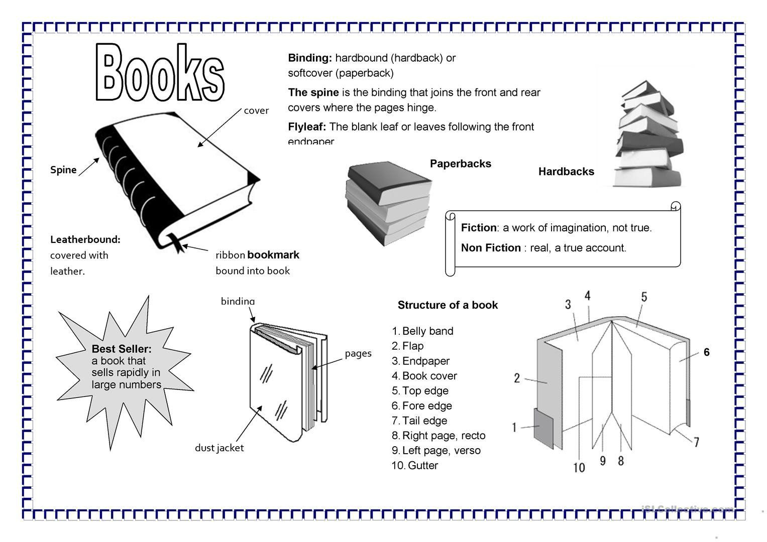 Parts Of A Book Worksheet Parts Of A Book English Esl