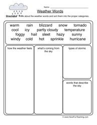 Weather Vocabulary Names Worksheet Kinds Of Identifying Clifying