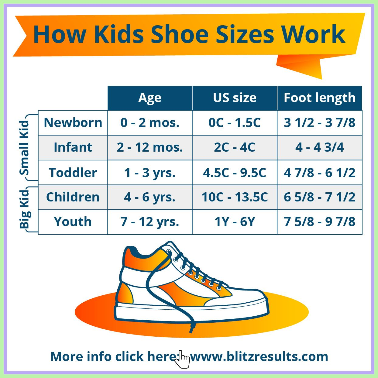 119 Reference Of Toddler Shoe Size Chart By Age In 2020 Toddler Shoe Size Chart Baby Shoe Sizes Toddler Shoes