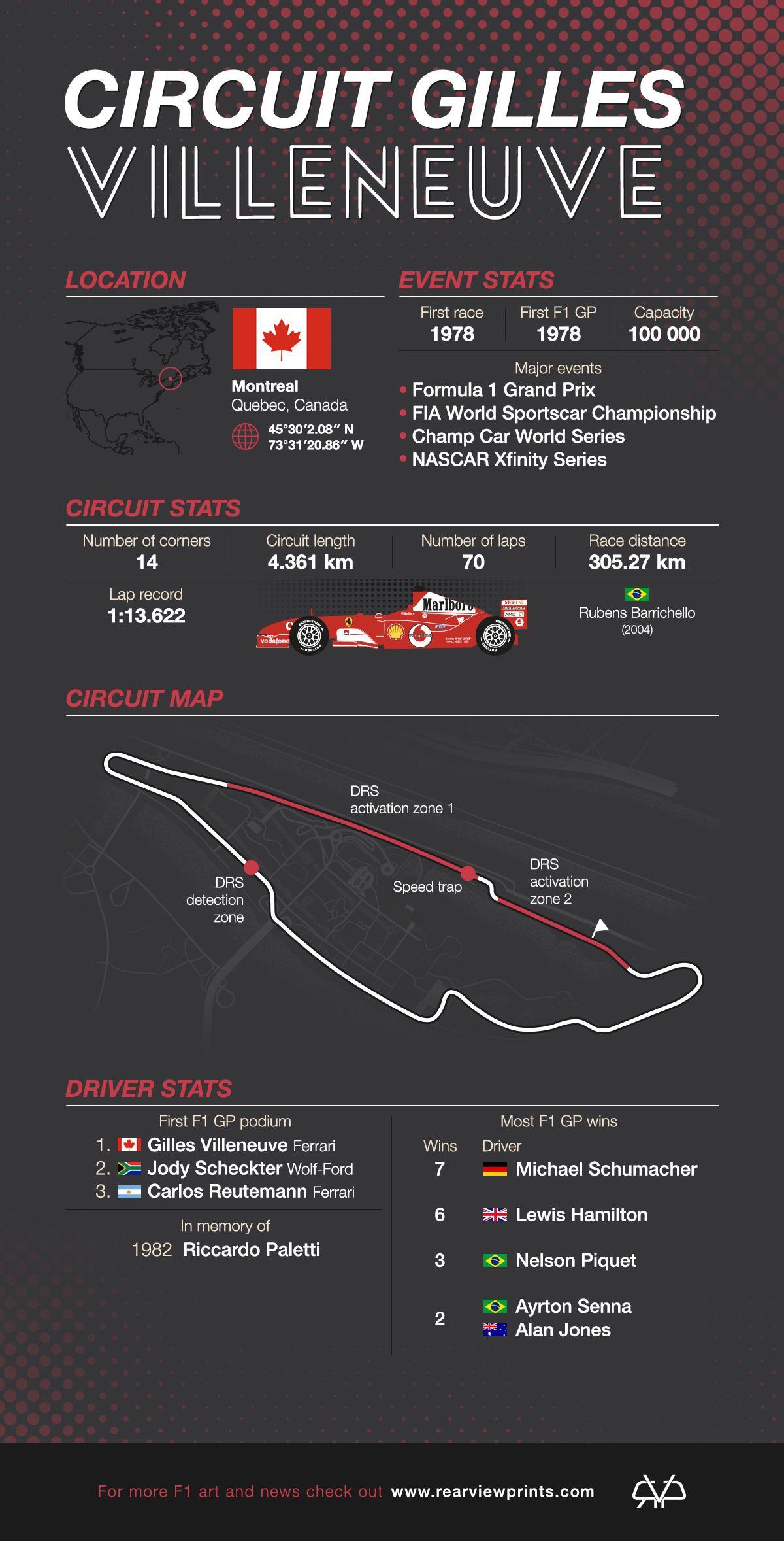 Circuit Gilles Villeneuve Ultimate Track Guide Rear View Prints In 2020 Circuit Formula 1 Formula Racing