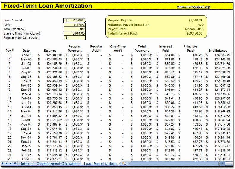 Excel Payment Schedule Template New 8 Printable Amortization Schedule Templates Excel Templates Amortization Schedule Mortgage Amortization Schedule Templates