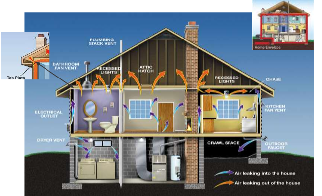 Offers Replacement Windows, Attic Insulation, U0026 Energy Audits For Greater  Roanoke