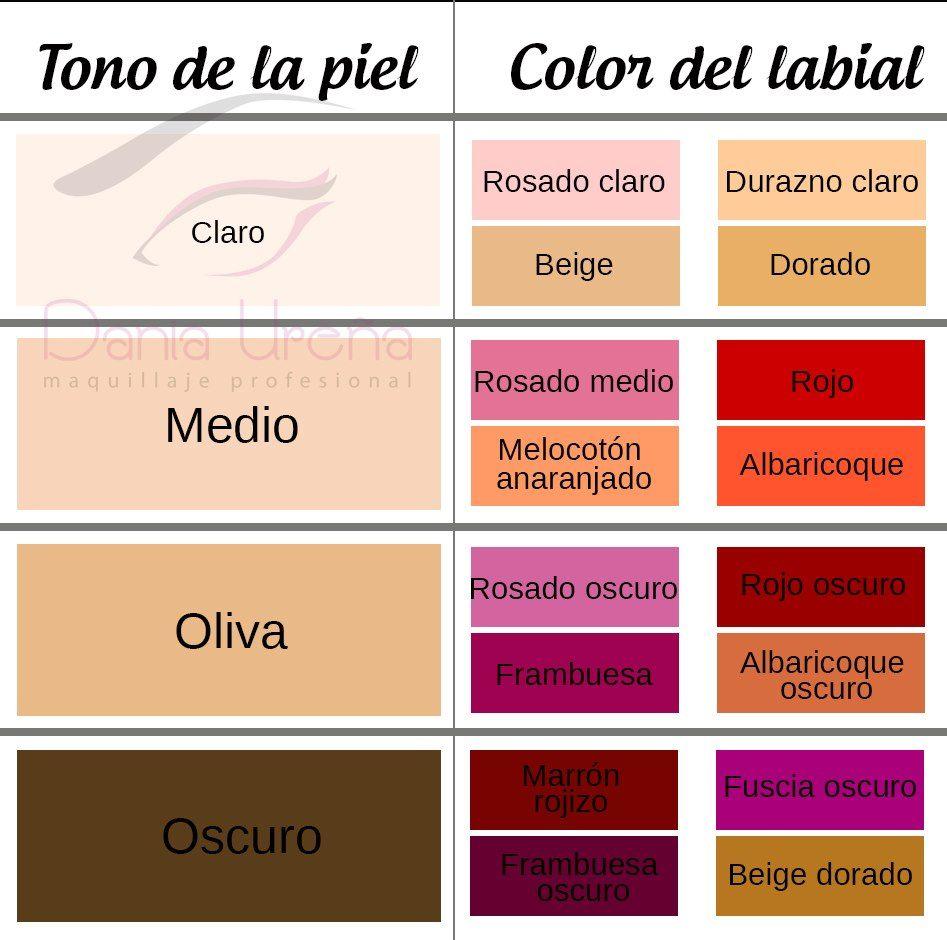 Colores de labiales para tu tono de piel tonos de piel - Tonos de colores ...