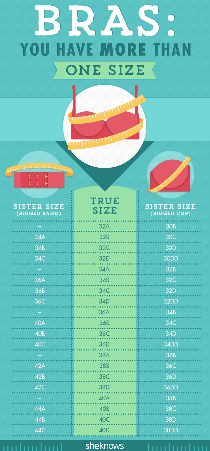 Did you know you have multiple bra sizes?