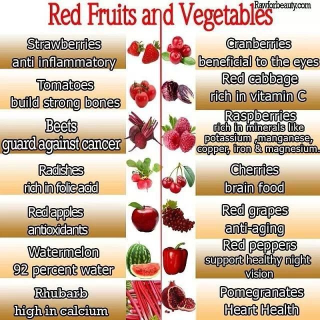 Health benefits of red fruits and veggies