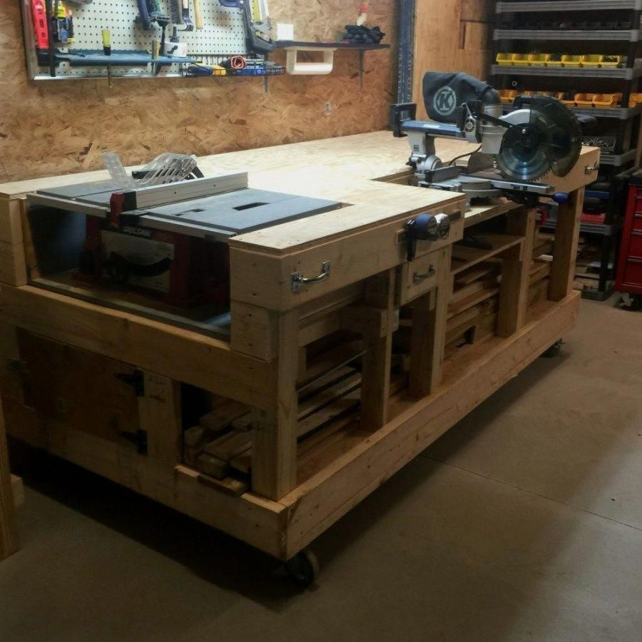 Woodworking Reddit Woodworkinghouston Code 2029616946