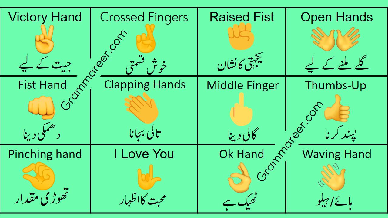 Pin On Urdu To English Quiz