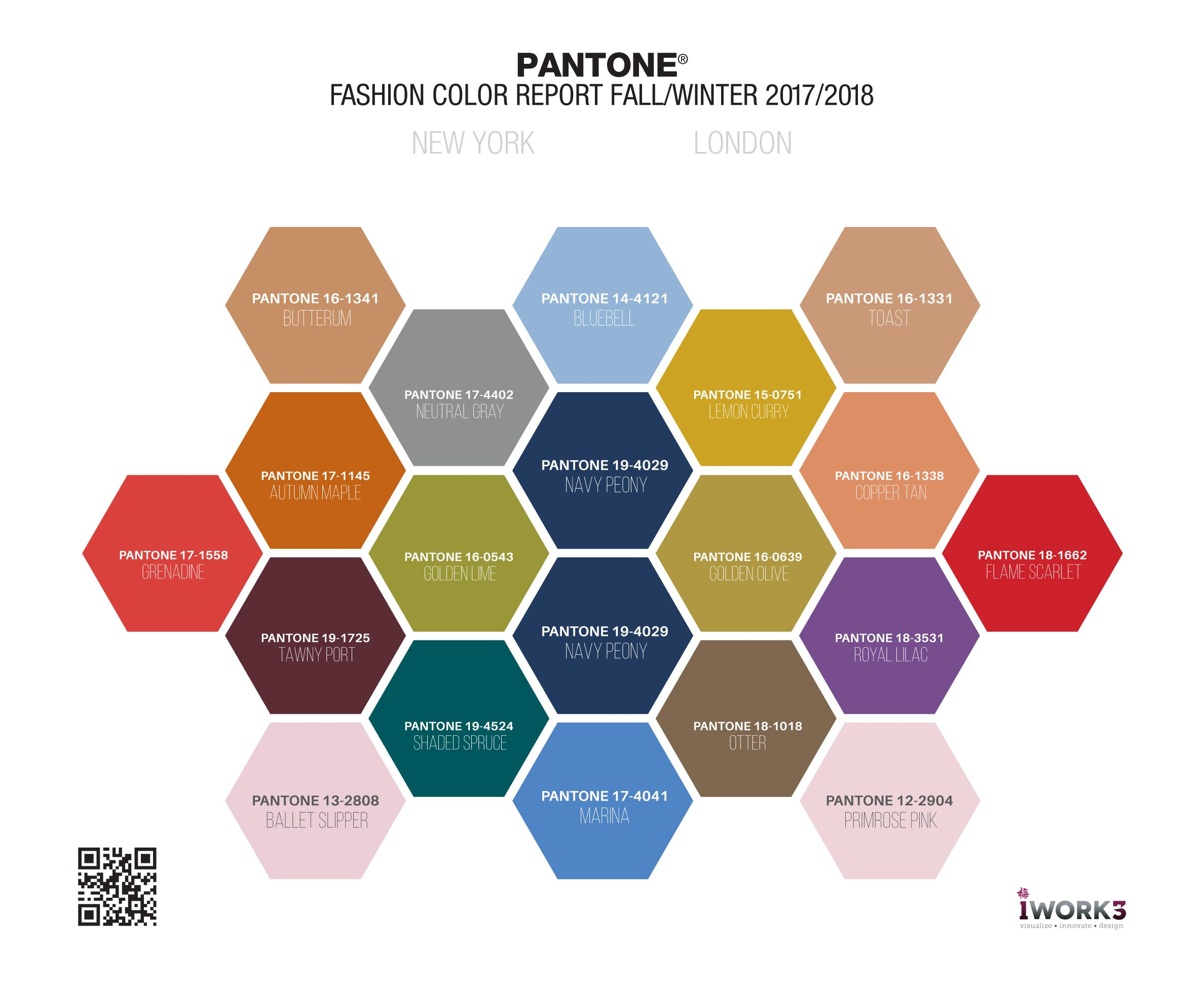 Trendy colors fall-winter 2017-2018 year from Panton 55