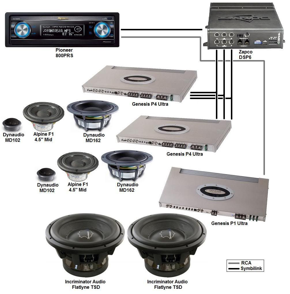 Diagram Of Car Sound System Installation Trusted Wiring Subwoofer To Speakers House Symbols Fabulous X3cbx3ecar Stereox3c Bx3e Rh Pinterest Com Auto Diagrams