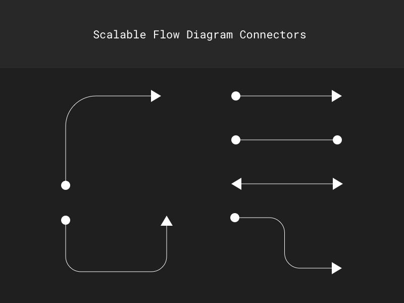 Scalable flow diagram connectors free sketch app resources pinterest tutustu kiinnostaviin ideoihin ccuart Image collections