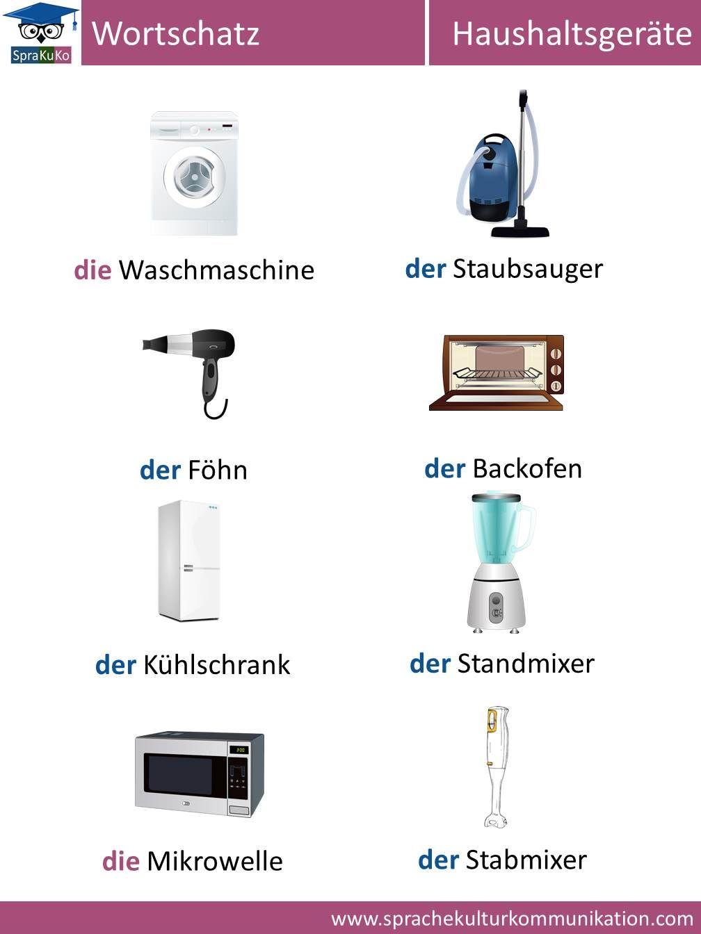 Deutsch lernen: Wortschatz \
