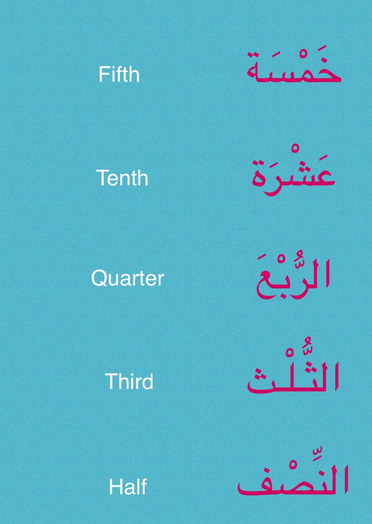 Pin by امل عبدالله on English Learn english, Arabic