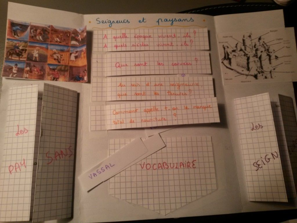 Le lapbook, un support d'apprentissage et de révision ...