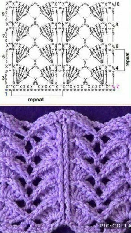 Super crochet shawl chart free pattern knitting stitches Ideas