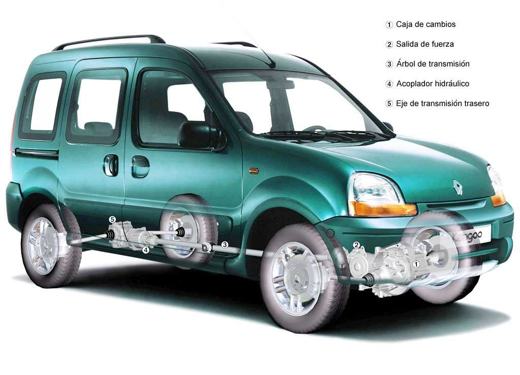 renault kangoo | cars, trucks and vehicles | 4x4, renault 4 és cars