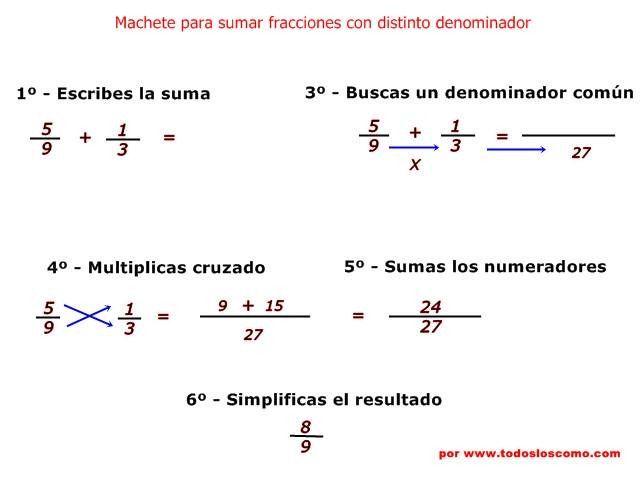 Resultado De Imagen Para Suma Y Resta De Fracciones Con Distinto Denominador Resta De Fracciones Matematicas Fracciones Fracciones