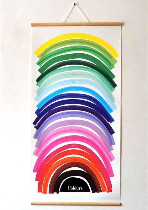 Colours Wall Chart