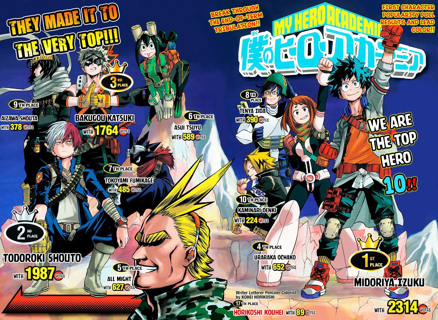 Boku No Hero Academia 62 Read Boku No Hero Academia Ch 62 Online