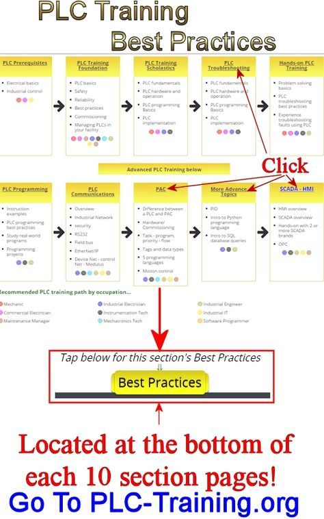 PLC Training Org adds 10 pages of best practices and advice, free ...