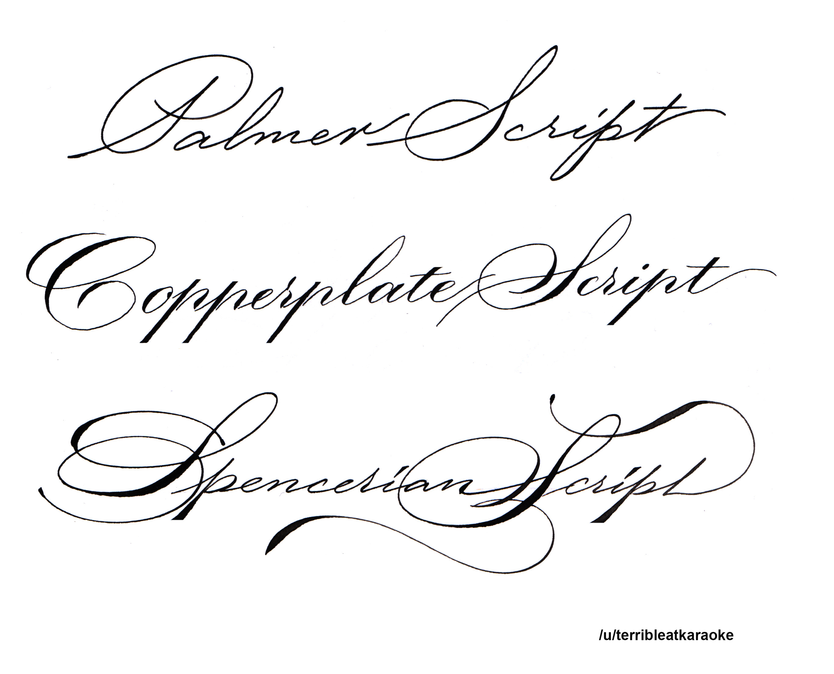 Caligrafia Inglesa Abecedario Pdf Palmer Script Google Search Calligraphy And Lettering