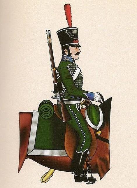Voluntarios de España 1808