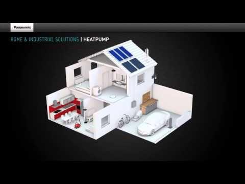 Panasonic Smart Home Solutions Panasonic Smart Home Smart Home Smart Home Technology