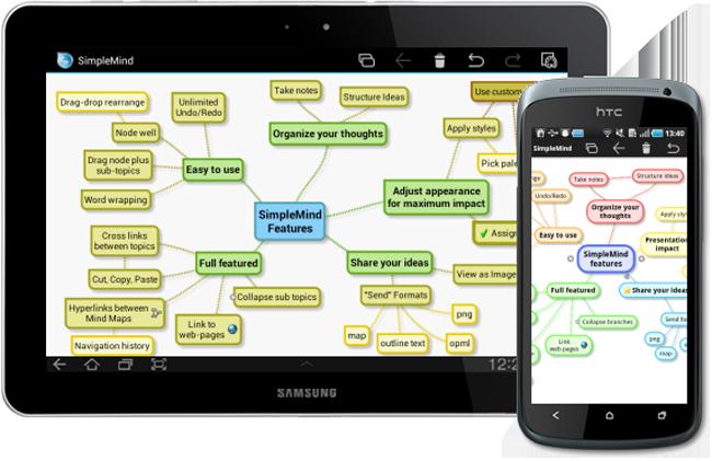 Breng je ideeën in kaart met mindmapping | C-Works!