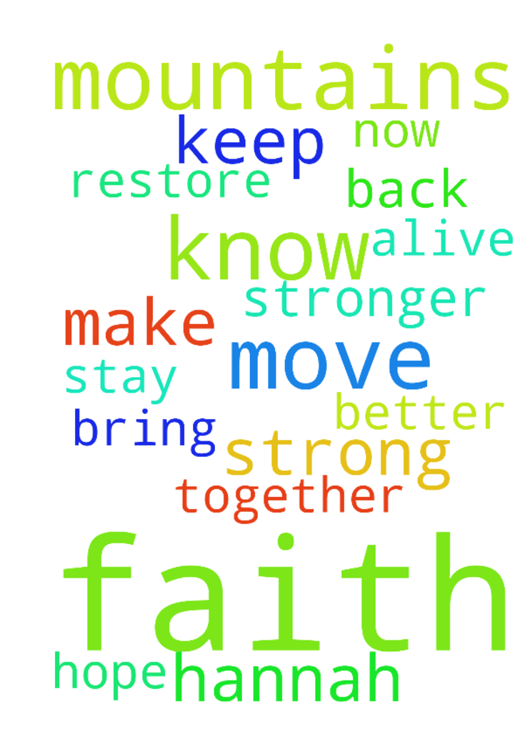 Dear Father, I know that faith can move mountains. -  Dear Father, I know that faith can move mountains. Please help me stay strong in faith, help keep hope alive. Jesus please help restore what once was and make it stronger, and better. Bring Hannah and I back together now. In Jesus name. Amen  Posted at: https://prayerrequest.com/t/6jN #pray #prayer #request #prayerrequest