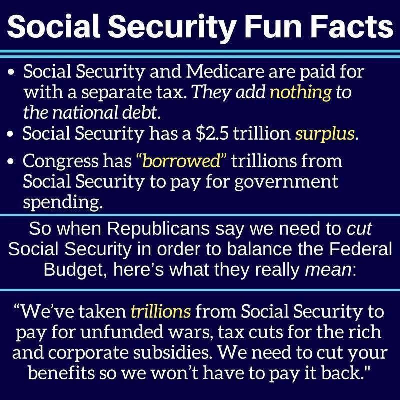 Some fun facts about the United States Social Security funds, and - social security application form