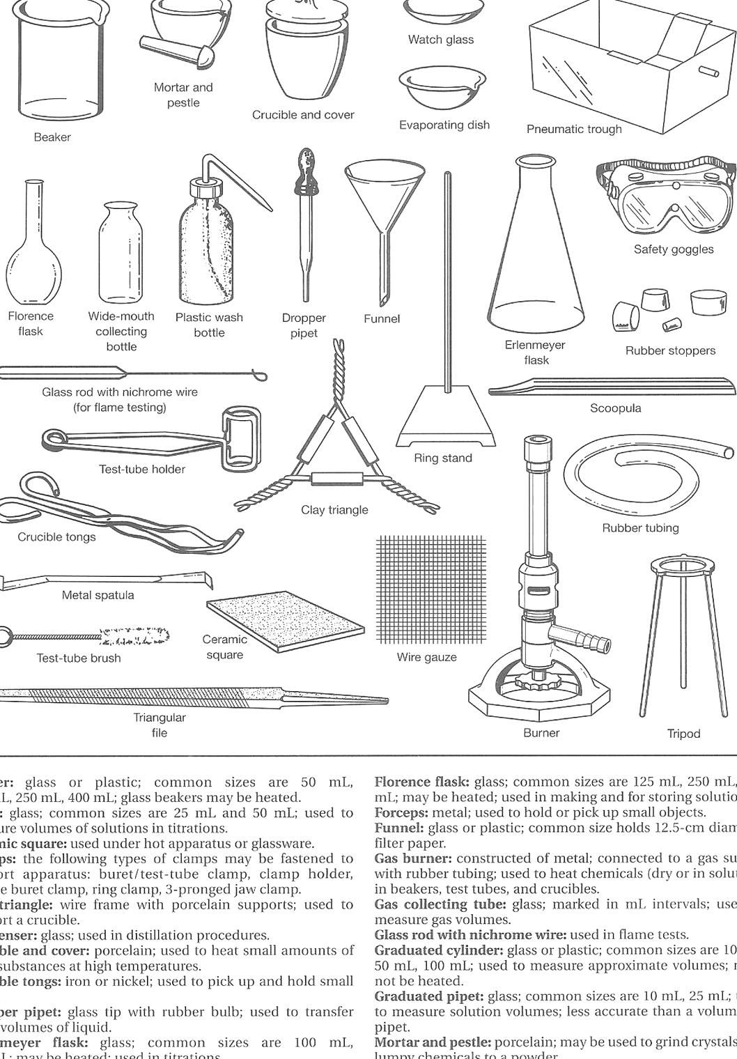 Lab Equipment Worksheet Answer Key Lovely 9 Best Of