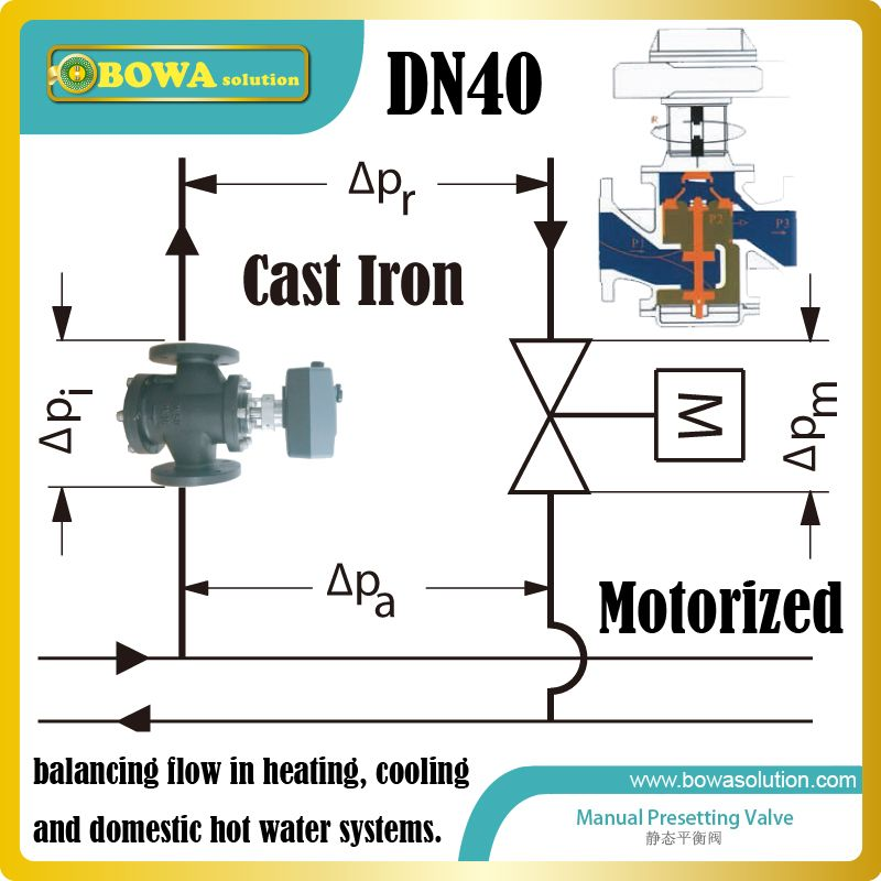 Dn40 Motorized Dynamic Balancing Valve Mainly For Controlled