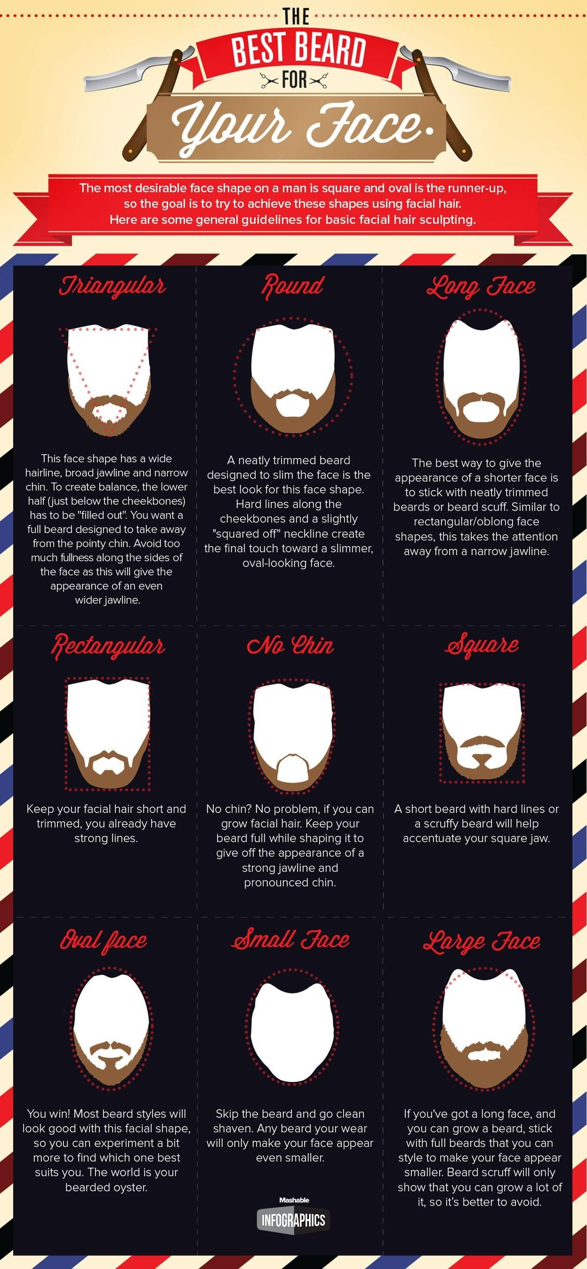 the best type of beard for your face | infographics | best