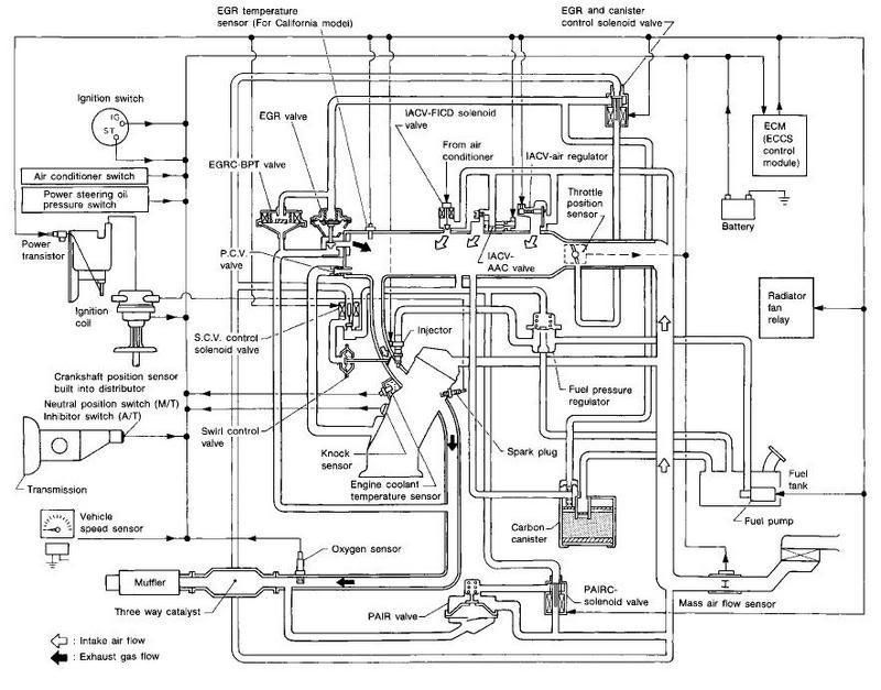 [DIAGRAM] 2003 Trailblazer Transmission Solenoid Diagram