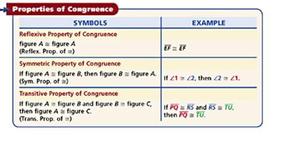 Properties Of Congruence Lymoore209 Math Figure 8 Symbols