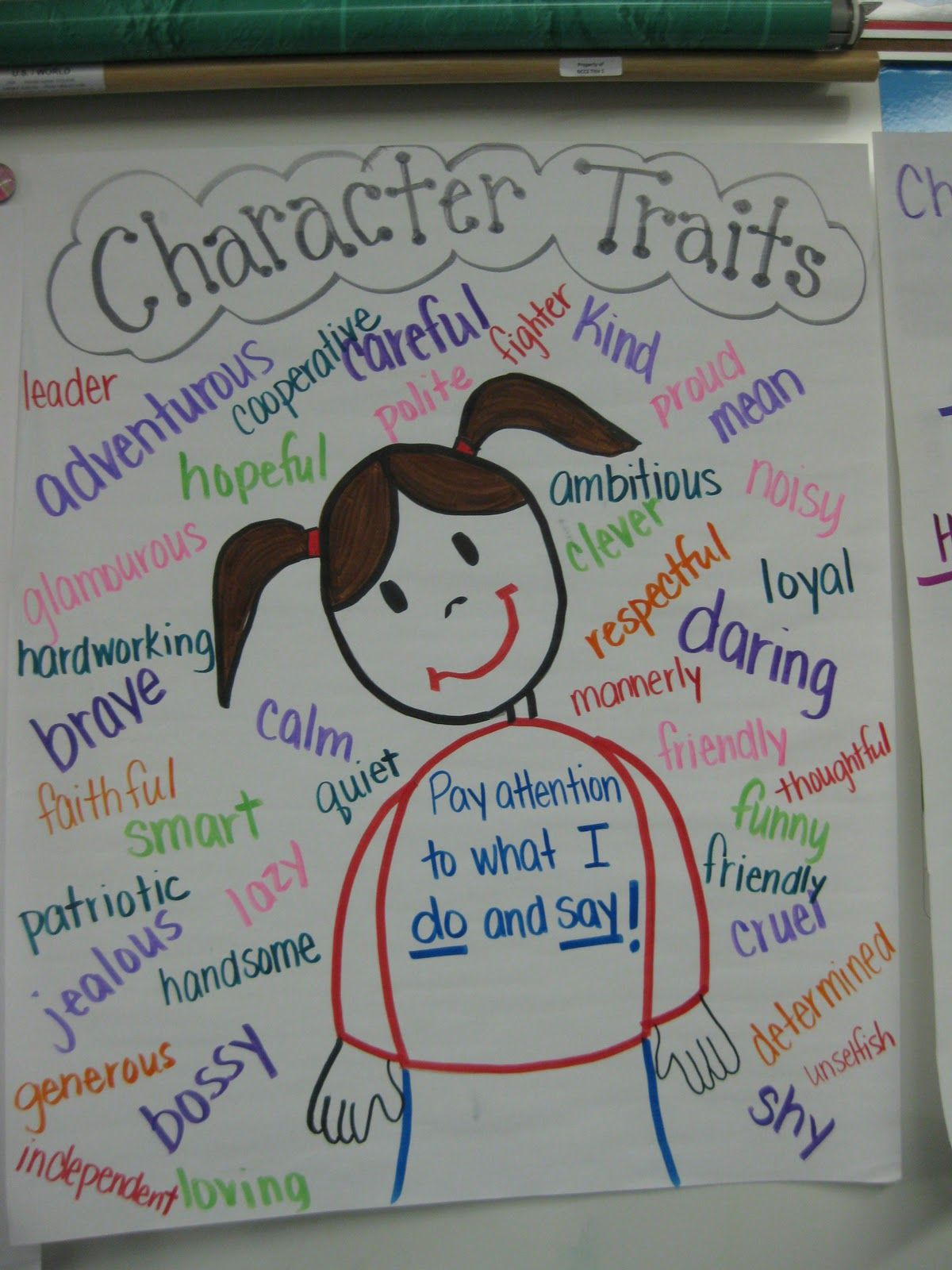 Found Online Words Kids Can Use To Describe A Characters