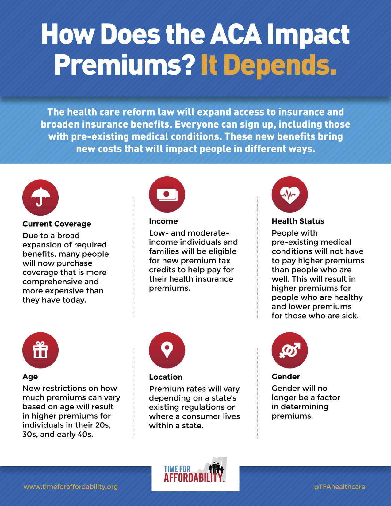 The 20 Best Affordable Care Act Infographics Health