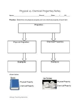 Physical And Chemical Properties Notes With Answer Key School
