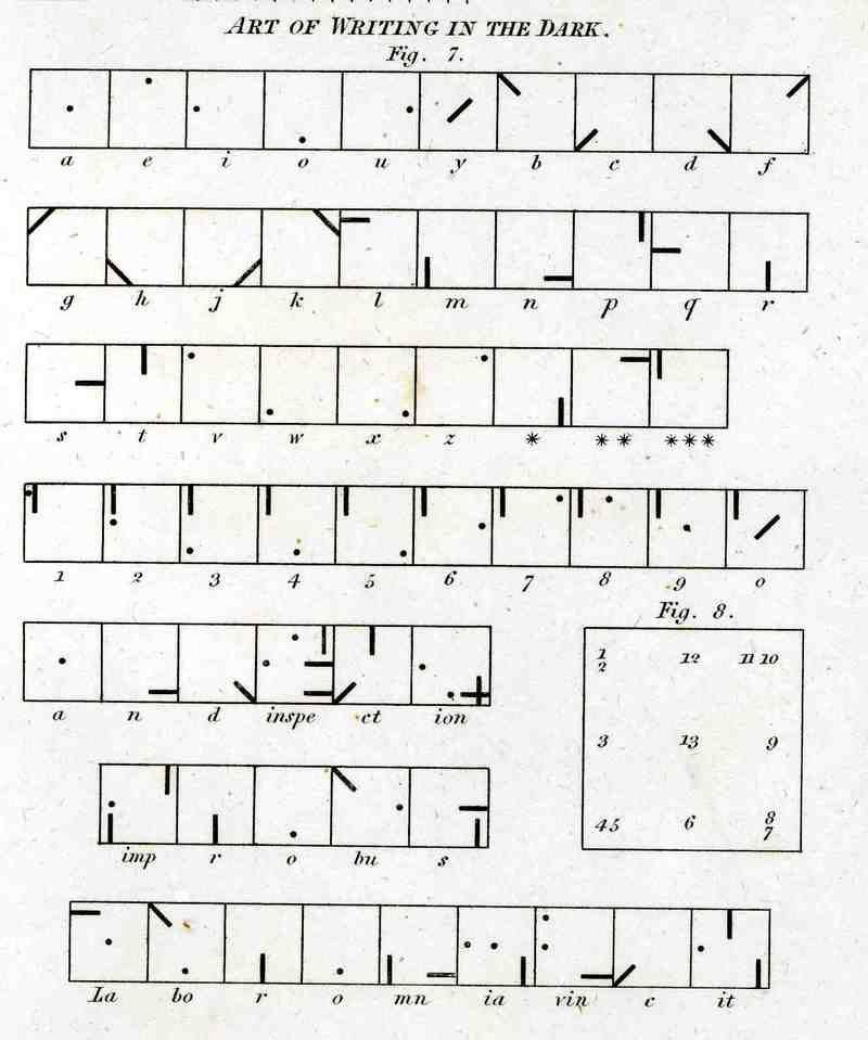 Box writing alphabet