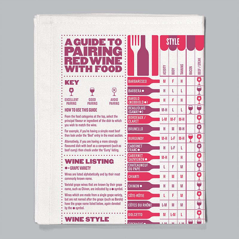 Stuart Gardiner Red Wine Pairing Tea Towel: Become the sommelier of your own kitchen with this comprehensive and beautifully designed food and wine pairing guide. Foods are grouped into 7 categories: Meat & Poultry, Seafood, Flavours & Herbs, Taste, International Dishes, Vegs & Vegetarian, and Dairy. There's also additional info on acidity, body, tannins and sweetness for each wine listed. Corking encyclopaedic wine mastery at your dish drying hands!