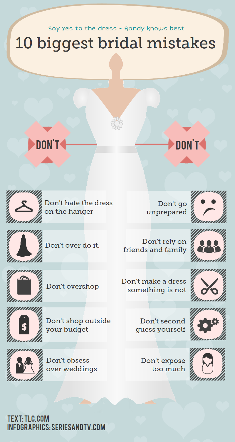 10 Gest And Most Common Mistakes Of Brides When Ing A Wedding Dress Infographic