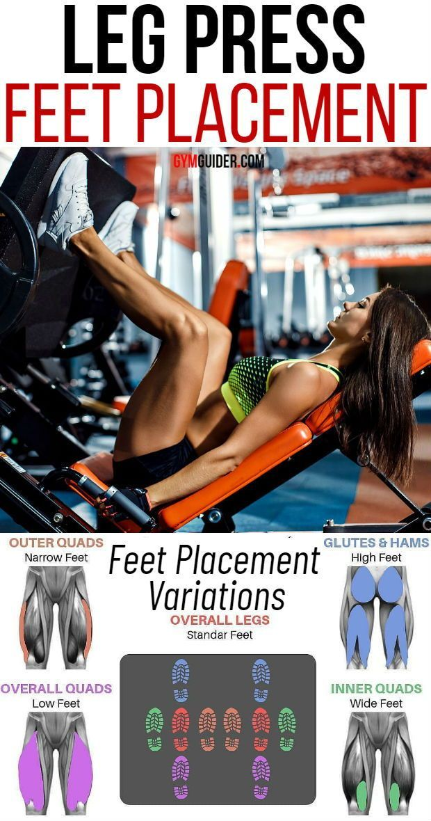 Leg Press Foot Placement Variations - One of the best resources we have seen!