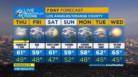 3 Southern California Weather Forecast For January 19 2017 January 25 2017 Los Angeles Orange County Inland 7 Day Forecast Weather Southern California