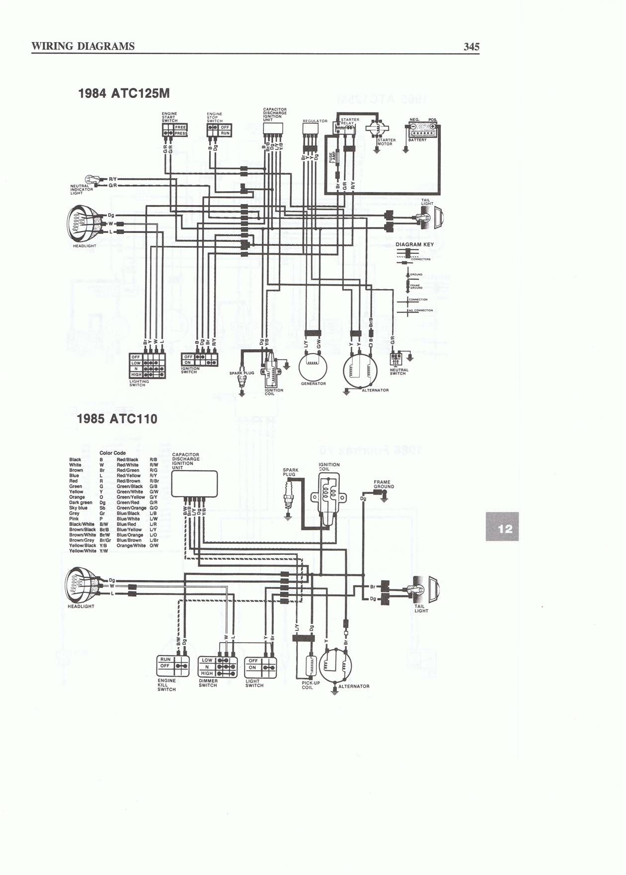 medium resolution of loncin 110 atv wiring diagram for chinese with facybulka me at 110cc
