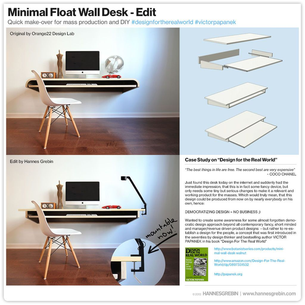 Minimal Float Wall Desk - Quick Make-over for Mass Production or ...