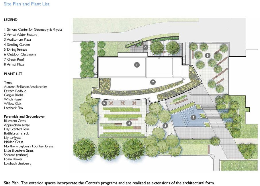 Simons center park dirtworks 13 site plan landscape architecture works landezine urbanism Site plan design