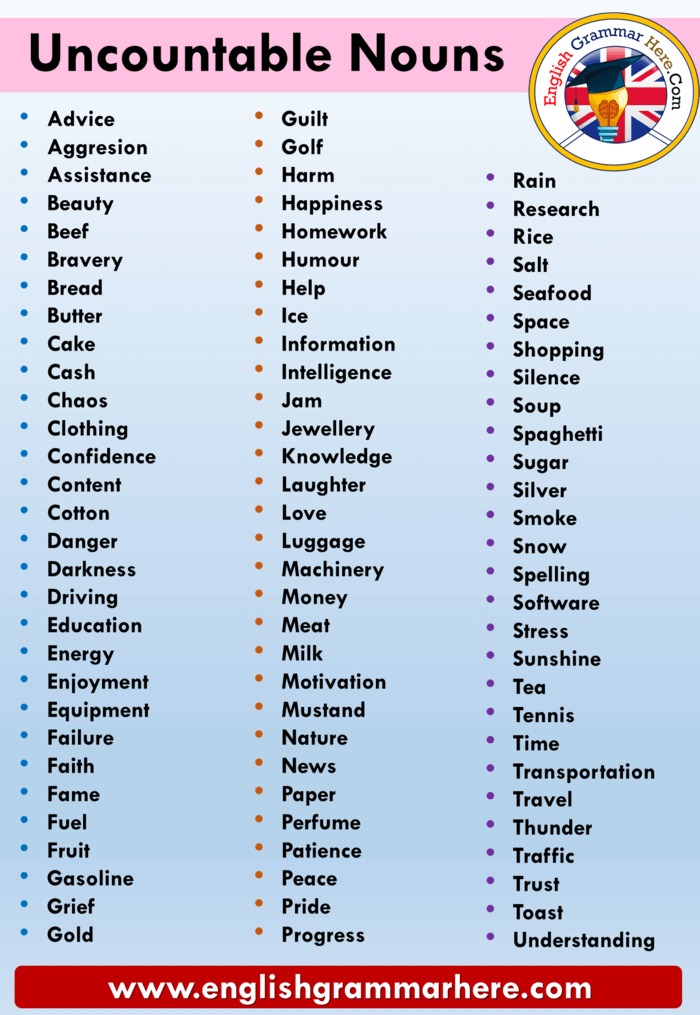 Countable And Uncountable Nouns In English Definition And Detailed List Countable And Uncountable Uncountable Nouns Learn English Words Good Vocabulary Words