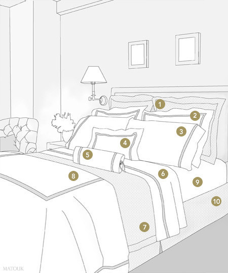 These Diagrams Are Everything You Need To Decorate Your